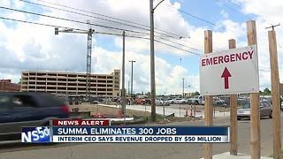 Summa eliminates 300 jobs - Video