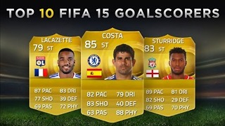 Top 10 FIFA 15 Goalscorers | Costa, Sturridge, Lacazette! - Video