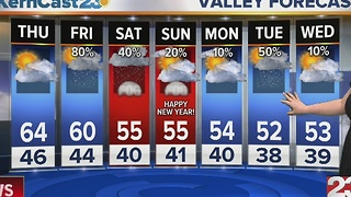 Weather forecast for December 29 and expectations for NYE - Video