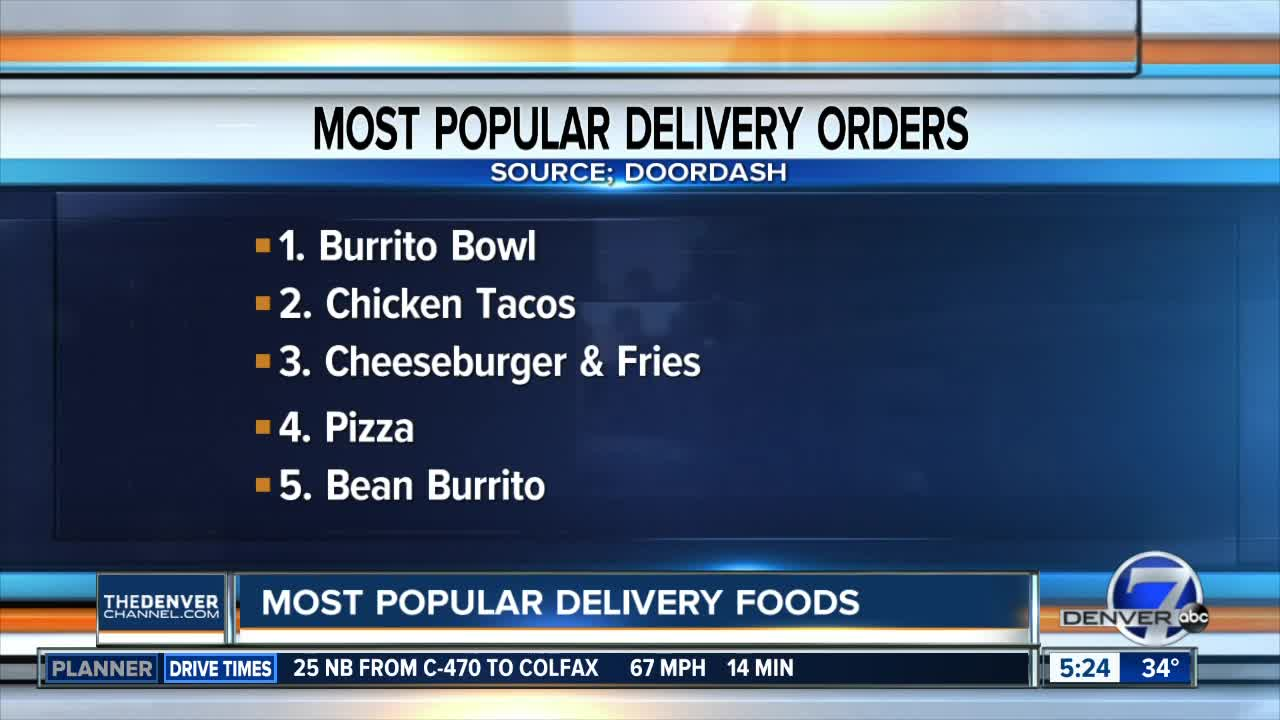 Most popular delivery foods