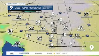 Wind increases and heat decreases for the weekend