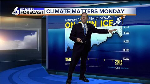 Climate Matters Monday - Arctic Sea Ice
