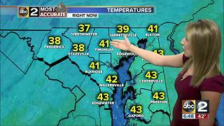 Maryland's Most Accurate Forecast - Staying Chilly - Video