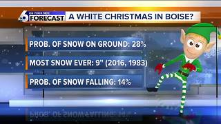 WEATHER: Probability of a white Christmas in Boise - Video