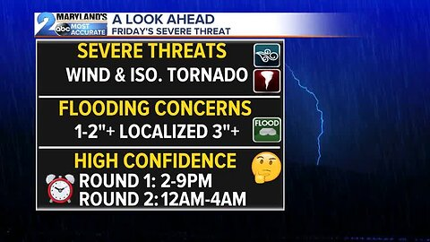 Severe Weather & Flooding Friday