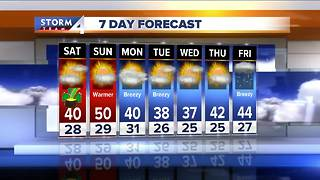 Sunny and temps near 40 for your St. Pat's Day - Video