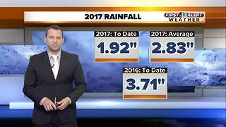 13 First Alert Weather for Sept. 3 - Video