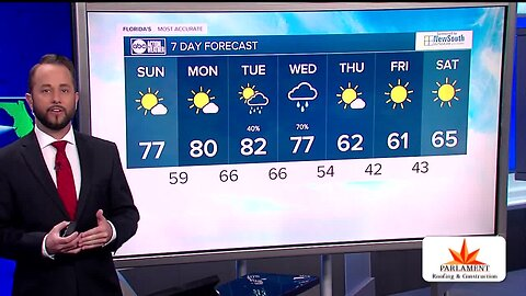 Florida's Most Accurate Forecast with Jason on Saturday, February 22, 2020