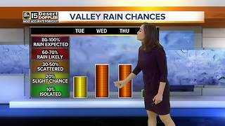 Rain chances in the Valley continue