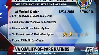 Tucson VA receives a 2-star rating on care - Video
