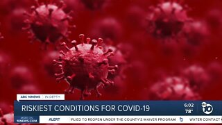 In-Depth: Riskiest conditions for COVID-19