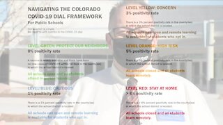 Colorado teachers want clarity on COVID-19 dial