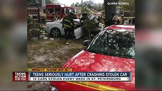 Teens seriously hurt after crashing stolen car - Video