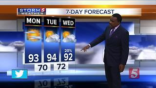 Lelan's Morning Forecast: Monday, July 10, 2017 - Video