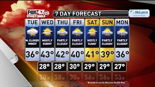 Claire's Forecast 12-1