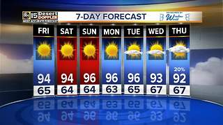 FORECAST: Cooler weather moves into Valley; above average temperatures
