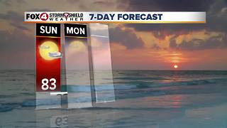 More Warm & Dry Days Ahead...Big Changes Late Next Week