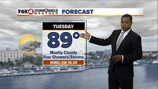 Rain Chances Lower By Mid-Week 7-31 - Video