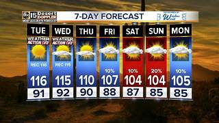 Phoenix breaks record of 114 Monday