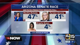 Arizona Senate candidates Martha McSally, Kyrsten Sinema to debate Monday - Video