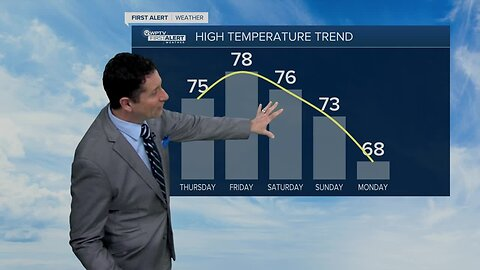Thursday midmorning forecast