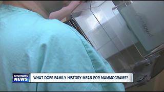 Mammo Monday: How much does family history increase breast cancer risk?