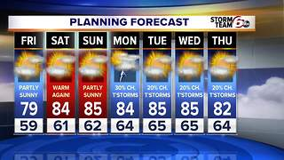 Warm forecast with rain chances!