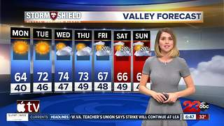Mild today then warming temperatures this week - Video