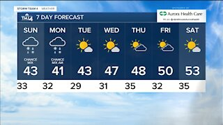 Cool temperatures overnight with a chance of a rain and snow mix