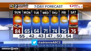 Maryland's Most Accurate Forecast - Warm Weekend - Video