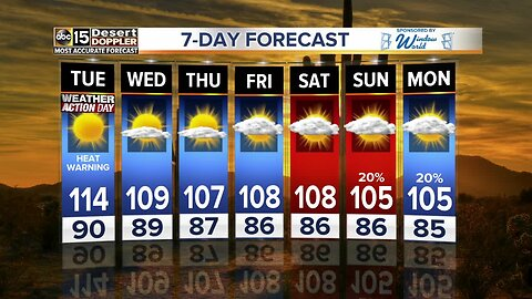 Excessive heat warnings around the Valley