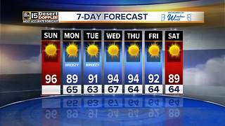 A high of 96 Sunday but a cool down is in sight - Video