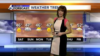 Breezy, cooler heading into the weekend - Video