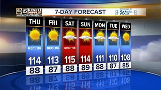 Excessive heat continues in the forecast, with temperatures still near 115 - Video