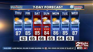 FORECAST: Cooler tmperatures move into Green  Country - Video