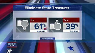 Amendment to eliminate State Treasurer rejected - Video
