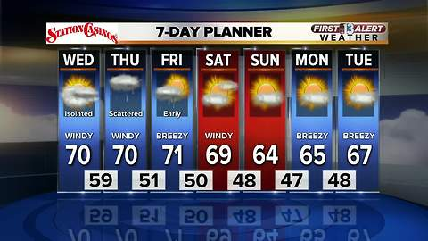 13 First Alert Weather for March 21 2108