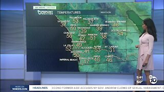 ABC 10News Pinpoint Weather for Sun. Feb. 28, 2021