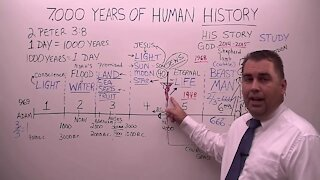 The 7000 Years of Human History