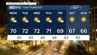 FORECAST: Cool end to the weekend before slight warm-up
