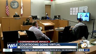Courtrooms going virtual