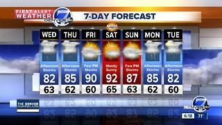 Chance of storms each afternoon this week - Video