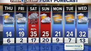 Dangerous cold and snow blanket the metro Detroit area - Video