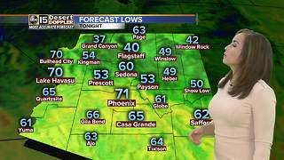 Phoenix to remain hot and dry - Video