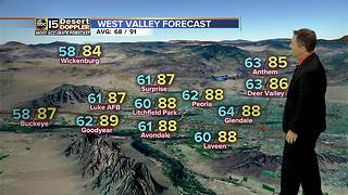 Forecast Update: Breezy start to the work week - Video