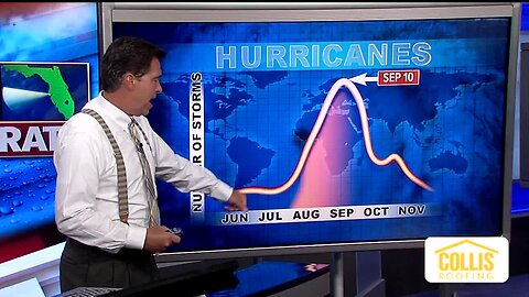 Tracking the Tropics | July 16 Evening Update