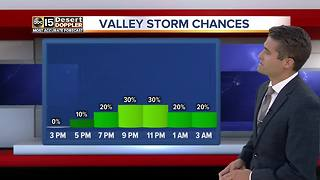 Chance of rain in the Valley tonight - Video