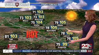 Excessive heat warning in place until Tuesday - Video