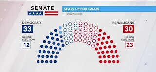 How the congressional race could change the majority