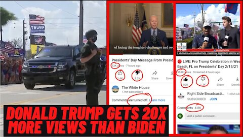 Trump Gets 20X More Views Than Biden On Presidents Day!